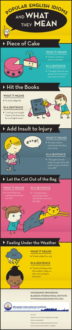 Popular English Idioms and What They Mean #infographic #Education #English