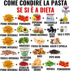 Conseils fitness en nutrition et en musculation. Healthy Cooking, Healthy Life, Healthy Eating, Cooking Recipes, Healthy Recipes, Eating Bananas, Gym Food, Nutrition, 1200 Calories