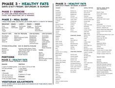 Phase 2 Fast Metabolism Diet | fast metabolism diet | Pinterest ...