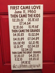 Grandparents Important Dates Board on Etsy, $70.00: