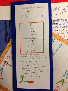 The Secondary Classroom can be fun too.: Graphing Polynomials Project using students' birthdays Math Lesson Plans, Math Lessons, Math Courses, Maths Algebra, Secondary Math, Teaching Math, Math Teacher, Teacher Resources, Teachers