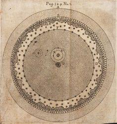 Gabriele Beati | Sphaera triplex (1662) .(Is part of: Sphaera triplex…