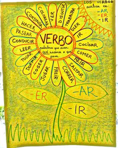 http://learninginspain.blogspot.com.es/search/label/verbs