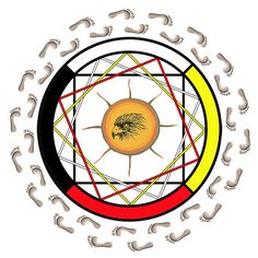Mi'kmaq Pathways to Health Project Native American Images, Native American Beauty, Native American Indians, Bicycle Crafts, Native Design, Medicine Wheel, Indian Crafts, Nativity Crafts, My Roots