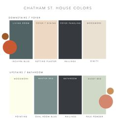 Our house was built in the 1920s and I spent hours researching color  palettes and trends at the time to start deciding on our own paint scheme.  After much deliberation the above is an outline of my plans for the space.  Downstairs will be a little more bold and dramatic, with a cozy rich feel.  While upstairs will feature similar colors in softer hues to evoke a  calmer, subdued mood. The one exception being the bathroom which will be a  graphic black and white scheme. Overall it should…