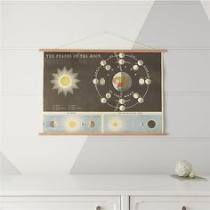 Phases of the Moon Chart + Reviews | Crate and Barrel