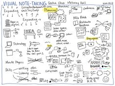 2014-03-12-Visual-note-taking-Sacha-Chua-Meloney-Hall-page-2-sketchnoting-live-interview.png (3000×2250)