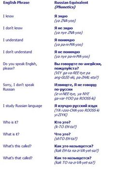 Мы нашли новые Пины для вашей доски «видеоуроки школьникам». • galinannnn@ukr.net