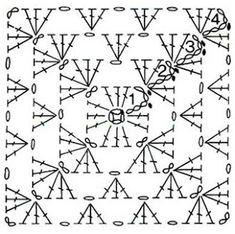 Cómo comprender los patrones gráficos de crochet / Aprende Crochet | Crochet y Dos agujas - Patrones de tejido