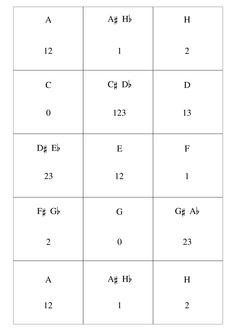 Trumpet Fingerings Flashcards  Finger Chart    Trumpets