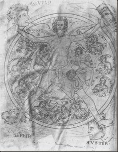 L'aria come elemento dell'armonia cosmica  Disegno a penna; ms. 672, Bibliothèque de Reims