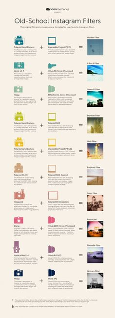 The Real-Life Films and Cameras Behind Instagram Filters  #instagram #infographic