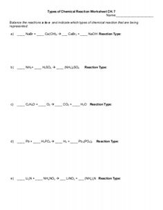Worksheets Classification Of Chemical Reactions Worksheet six types of chemical reaction worksheet reactions ch 7 name balance the