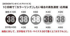 【必見】プロデザイナーによるC91新刊怒涛の20作品レビューがめちゃめちゃ参考になる! - Togetterまとめ