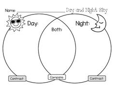 Venn diagram example comparing coffee shops venn diagram day and night venn diagram ccuart Images