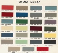 Epic Color Code Book 36 Toyota Color Code Book