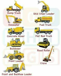 Legend and list of the types of construction trucks, vehicles & heavy equipment used at construction sites. Legend and list of the types of construction trucks, vehicles & heavy equipment used at construction sites. Construction Crafts, Construction Machines, Construction Theme Preschool, Types Of Construction, Construction Worker, Construction Bedroom, Construction Signs, Construction For Kids, Construction Contract