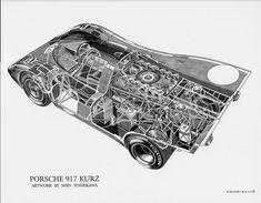 Porsche_917_KURZ_cutaway_by_Shin_Yoshikawa.78213411_std.jpg