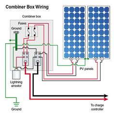 solar panels dc circuit breakers and a midnite solar combiner box rh pinterest com Electrical Wiring of a House with Solar Panel solar pv system wiring diagram