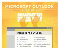 Microsoft Excel PC teclado atajo cartel por brigetteidesigns