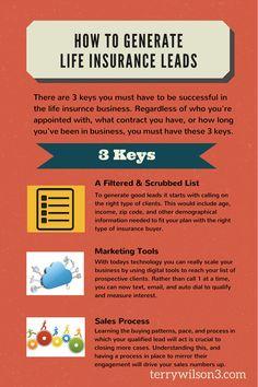 3 ways to generate life insurance leads. #LifeInsuranceFactsTips