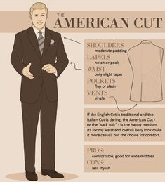Guide to Suits: #American Cut. Big no no in  my humble opinion...