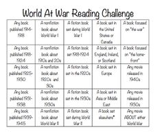 LibriAmoriMiei: Bingo Challenge 2016: French, World At War, Bingo