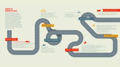Journey map - Pesquisa Google