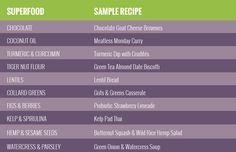 The 10 delicious #superfoods I designed my new #EatCleanDiet eCookbook around PLUS a glimpse at 10 of the #EatClean #recipes within its pages! #eatingclean #cleaneating #superfood #toscareno #eatcleandietcookbook #coconutoil #chocolate #figs #berries #turmeric #kelp #parsley #watercress #lentils #hempseeds #sesameseeds #manukahoney #honey #collardgreens #tigernut #tigernutflour #spirulina #kelpnoodles #paleo #vegan #glutenfree #vegetarian #recipes #meals #snacks #drinks #smoothies #ideas