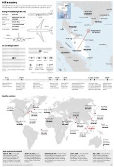 INFOGRAPHIC: Malaysia Airlines flight MH370 | South China Morning Post