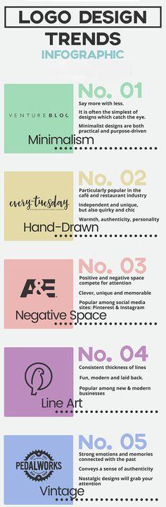 Logo Design Trends Current trends in the web design industry for designing logos.Current trends in the web design industry for designing logos. Graphisches Design, Logo Design Trends, Graphic Design Tips, 2017 Design, Web Design Tips, Corporate Design, Logo Inspiration, Logos Online, Plakat Design