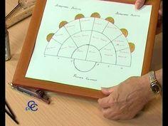 ▶ Como hacer un arbol genealogico de la familia - YouTube