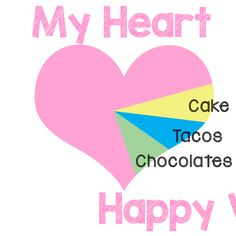All I need on V-day is cake, chocolates, tacos and of course YOU! #valentinesday #Happyvalentinesday #myheart #humor #ecards