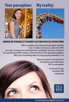 borderline personality disorder perception vs reality. Repinned by urban wellness: www.urbanwellnesscounseling.com