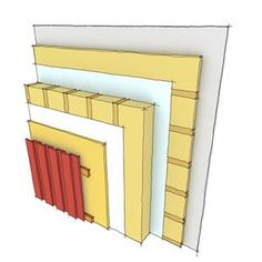 Svenskhomes Timber Homes   Prefabricated Houses   Self Build Houses   Eco Houses   Swedish Timber Houses   Quality Timber Houses   Timber Homes Elite Wall - U-Value 0.14