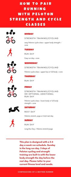 How to pair running with Peloton cycling and strength training classes. It can be hard to fit it all in! Check out my guide to successfully combining running with Peloton workouts #Running #RunningTips #Peloton #PelotonTips #StrengthTraining #Cycling #ScheduleForRunners #workouts #fitness #weightloss Fitness Classes, Training Classes, Strength Workout, Strength Training, Running Friends, Health And Wellness Coach, Trying To Lose Weight, Running Tips, Cycling
