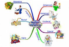 psicopedagogia infantil - Pesquisa Google