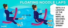 Work your whole body with these floating noodle laps. You may want to try out for water polo after this...