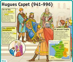 Fiche exposés : Hugues Capet
