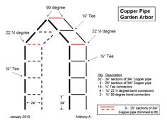DIY Metal Trellis Plans: How To Make A Garden from Copper Pipe l Copper, while superb, is very expensive. You should be able to make this of plastic covered plumbing pipes (such as SP), as well. Once the arbor is covered with plants, it will be invisible, anyway.
