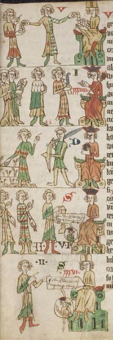 Eike <von Repgow>   Heidelberger Sachsenspiegel — Ostmitteldeutschland, Anfang 14. Jh. Cod. Pal. germ. 164 Folio 17r