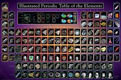 Illustrated Periodic Table of the Elements Educational Po...