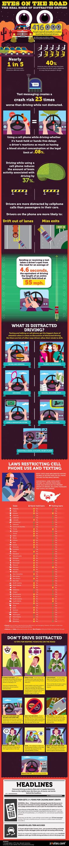 The are the risks that distracted drivers pose to the rest of the world. These same distractions create rage in others drivers that are less distracted and focused on the road.
