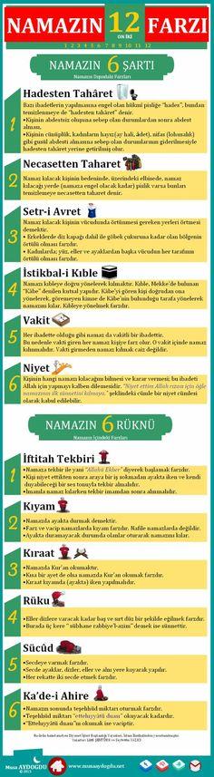 Namazın 12 Farzı