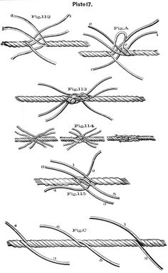 Plate Fig illustrations of splices. - Plate Fig illustrations of splices. Survival Knots, Survival Skills, Sailing Knots, Sailing Ships, Splicing Rope, Scout Knots, Friendship Knot, Knots Guide, Nautical Knots