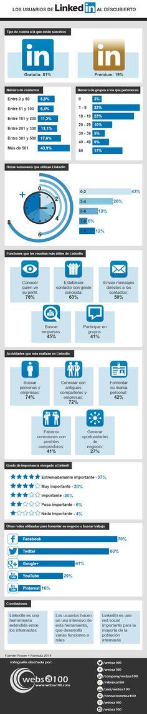 Los usuarios de LinkedIn al descubierto. #Infografía en español. #CommunityManager