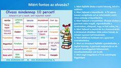 Ingyenes játékos feladatok Elementary Schools, Periodic Table, Periodic Table Chart, Primary School, Periotic Table