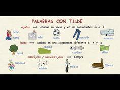 Aprender español: Reglas de acentuación (nivel intermedio) - YouTube