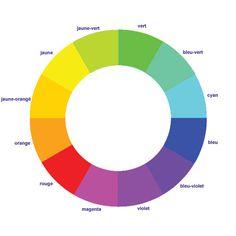 cercle-chromatique couleurs pigments (synthèse soustractive, CMJ)