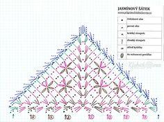 Best 12 Ravelry: Jasmin Shawl pattern by Petra Burgerova Crochet Shawl Diagram, Crochet Chart, Filet Crochet, Crochet Motif, Crochet Granny, Shawl Patterns, Lace Patterns, Stitch Patterns, Crochet Patterns